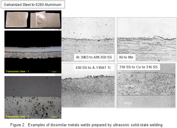 Welding Dissimilar Materials Dissimilar Material Joint