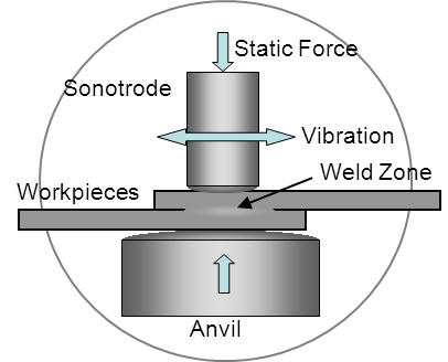 UMW-process-schematic