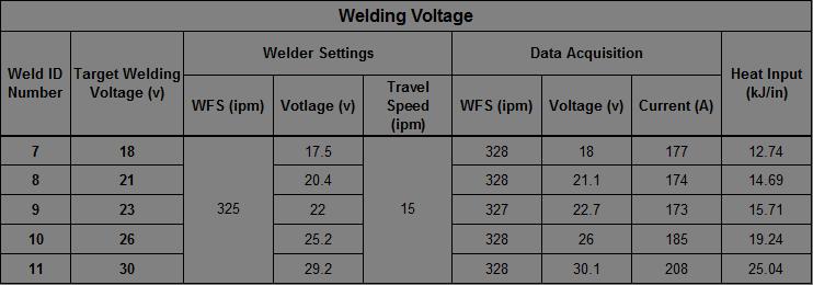 welding rod diagram gas metal arc welding basics welding current   welding voltage ewi  gas metal arc welding basics welding