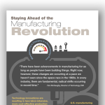 Staying Ahead of the Manufacturing Revolution
