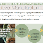 Additive Manufacturing: Extending the Service Life of Military Platforms