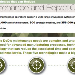 Reducing the Maintenance and Repair Costs of Military Platforms