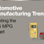 Auto Manufacturing Trends: Meeting the 54.5 MPG Target