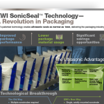EWI Introduces New Way to Reduce Packaging Waste