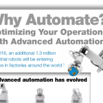 How Advanced Automation Optimizes Manufacturing Operations – New Infographic