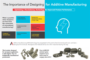 the-importance-of-designing-for-additive-manufacturing