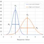 Use of Design of Experiments (DOE) Methods in Materials Joining Research