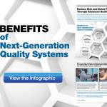 How Advanced Quality Systems Reduce Risk and Boost Productivity