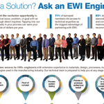 Need a Solution? Ask an EWI Engineer!