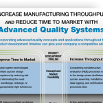 How Advanced Quality Systems  Increase Throughput and Reduce Time to Market