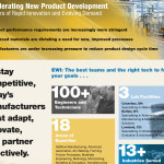 Accelerating New Product Development in an Era of Rapid Innovation and Evolving Demand
