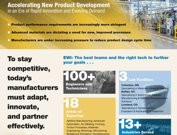 Accelerate-New-Product-Development-Infographic_thumb